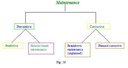 organizational psychology thesis topics